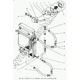 Термостат и рукава системы охлаждения