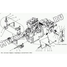 Установка подвесок, трубопровода и передаточного звена