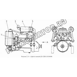 Агрегат силовой ДЗ-122Б-6.10.00.0000