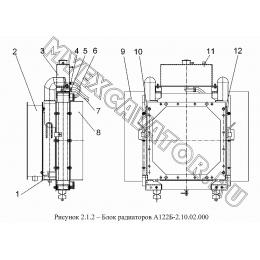 Блок радиаторов А122Б-2.10.02.000