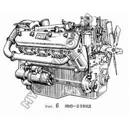 Двигатель ЯМЗ-238НД ЯМЗ 236