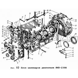 Блок цилиндров двигателя ЯМЗ-236М ЯМЗ 236
