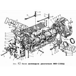 Блок цилиндров двигателя ЯМЗ-238НД ЯМЗ 236